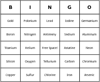 Chemical elements bingo cards urtaz Image collections